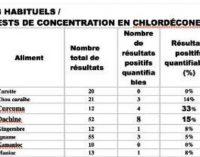 CHLORDECONE : LA PREFECTURE FOURNIT UN TABLEAU EXPLICITE…