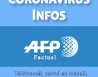 Coronavirus : les vérifications faites par l'AFP