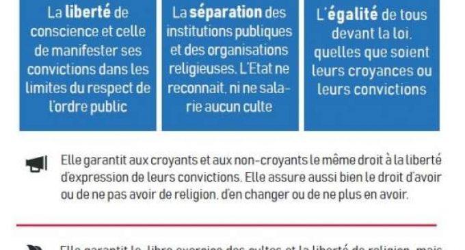 La laïcité : concept, caractère de la République et principe juridique.